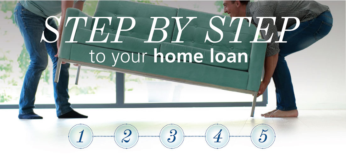 Step by step to buying your new home.